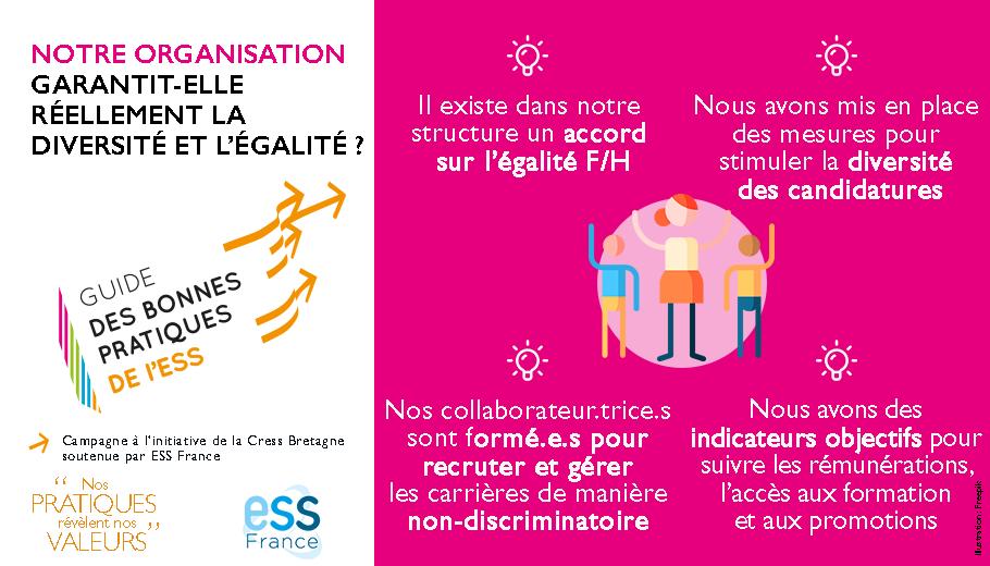 Image thème 6 : La situation de l'entreprise en matière de diversité, de lutte contre les discriminations et d'égalité réelle entre les femmes et les hommes en matière d'égalité professionnelle et de présence dans les instances dirigeantes élues